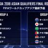 ワールドカップ アジア最終予選 組み合わせ・日程 日本の出場する条件は?