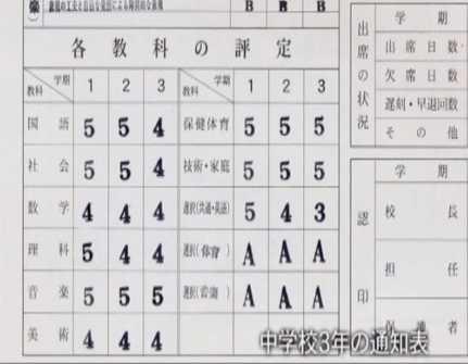 嶋基宏(通知表)